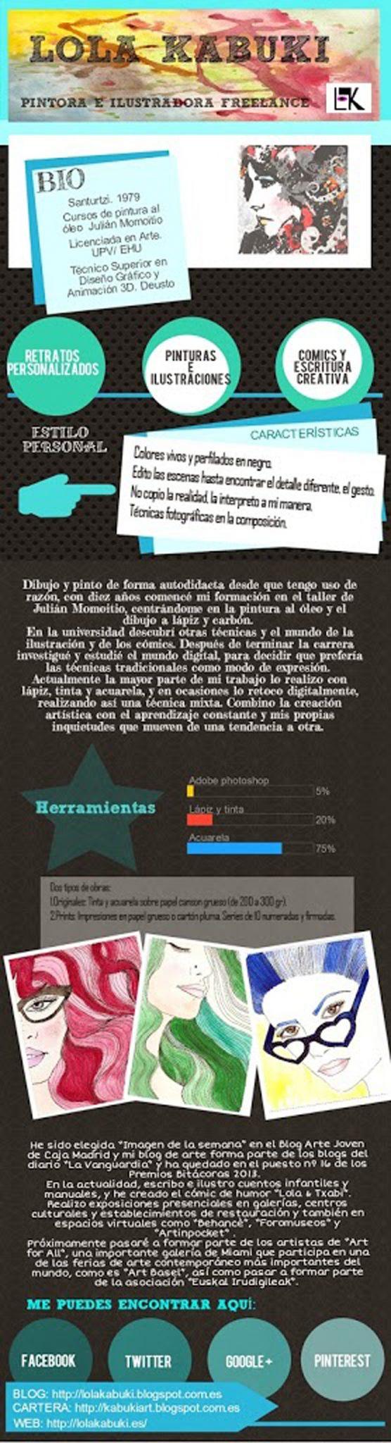 infografia-lola-kabuki