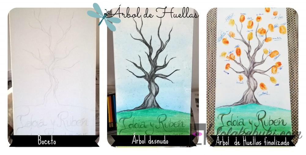 ÁRBOL DE HUELLAS